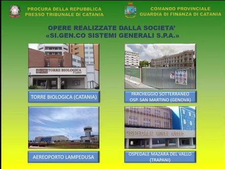 Bancarotta Sigenco, Gdf Catania sequestra beni per 5 milioni di euro